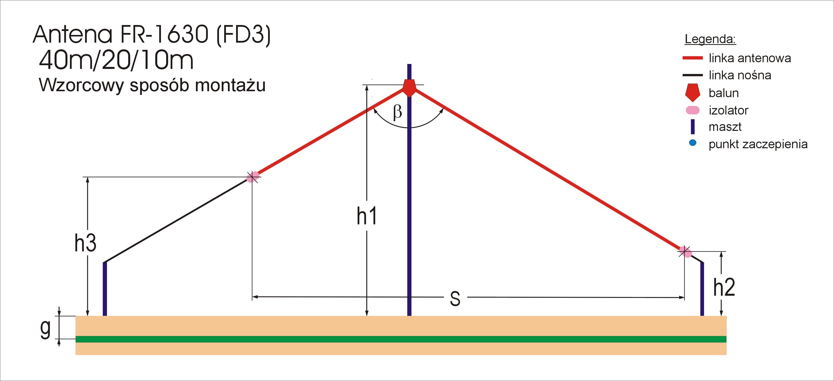 FRITZEL FD3 PDF